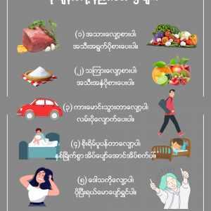 စွမ်းရည်, ကျန်းမာရေး, အစားအစာ, ကိုးကားစာများ